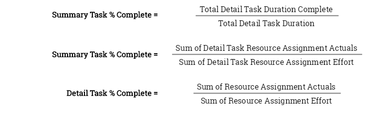 Calculations for Summary and Detail Task Percent Complete