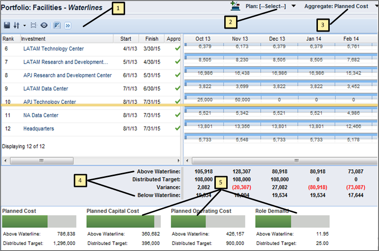 This image shows the user interface elements on the Waterlines view.