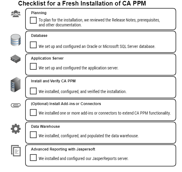 This diagram shows the steps for a new installation of CA PPM