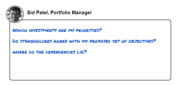 This image is showing common questions that a portfolio manager wants to answer