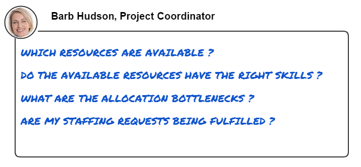 This image shows common questions that a project coordinator wants to answer