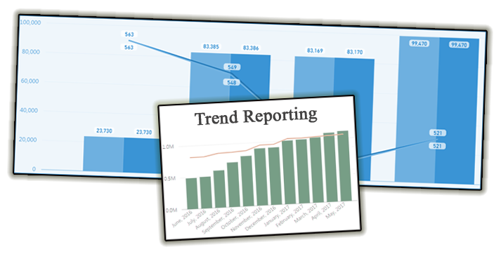 Examples of trending reports you might create for your organization.