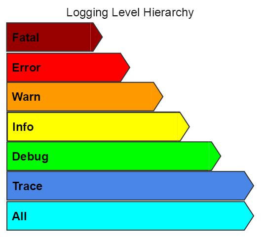 How to Configure Mainframe Team Center - Content Viewer