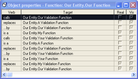 Object Properties for a function